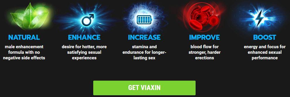 Viaxin Male Enhancement